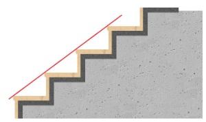 Tracciatura scale come tracciare misurare e posare i gradini for Scala in cemento armato a vista